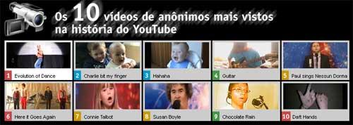 10videos