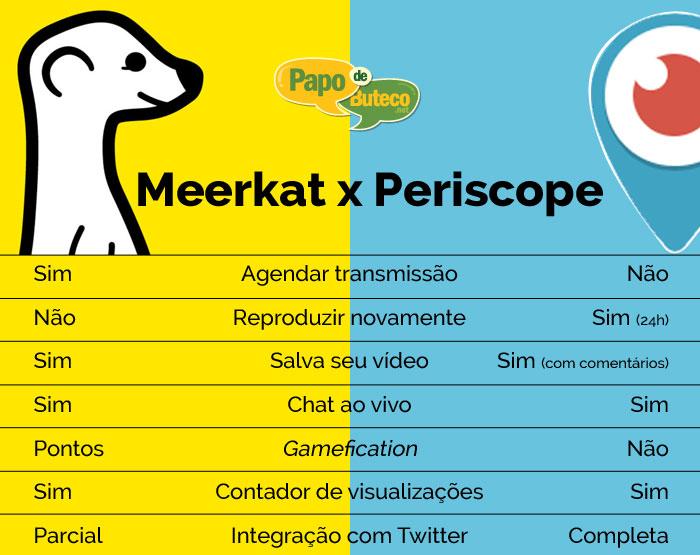 comparativo-Meerkat-periscope