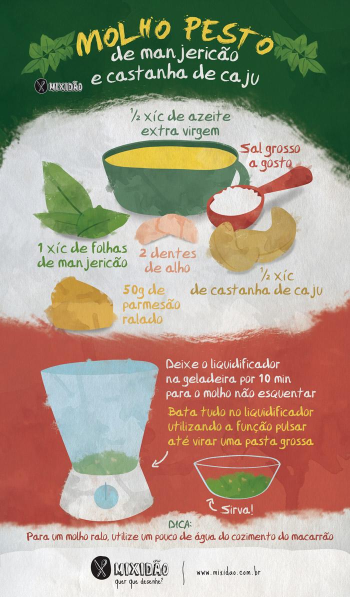 infografico-receita-ilustrada_molho-pesto