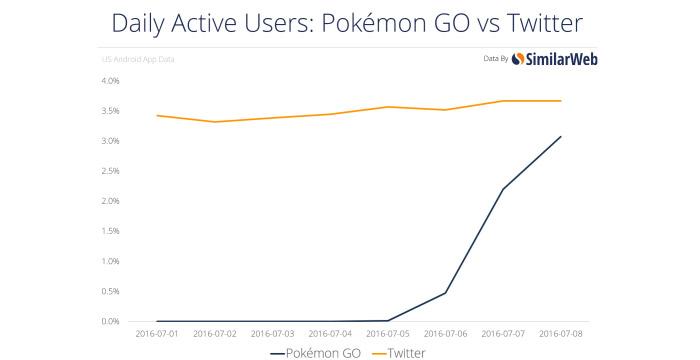 pokemon-go-x-twitter