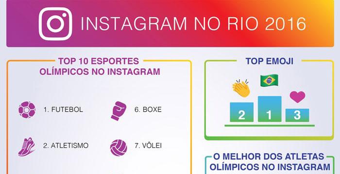 instagram-no-podio-das-olimpiadas-2016